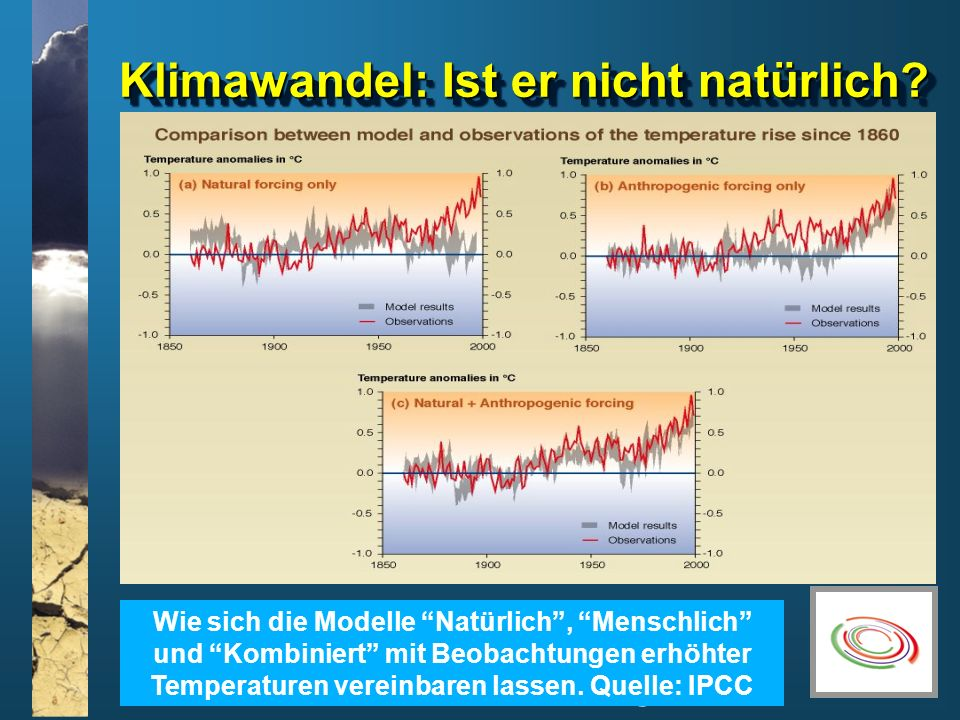 Klimawandel: Ist er nicht natürlich