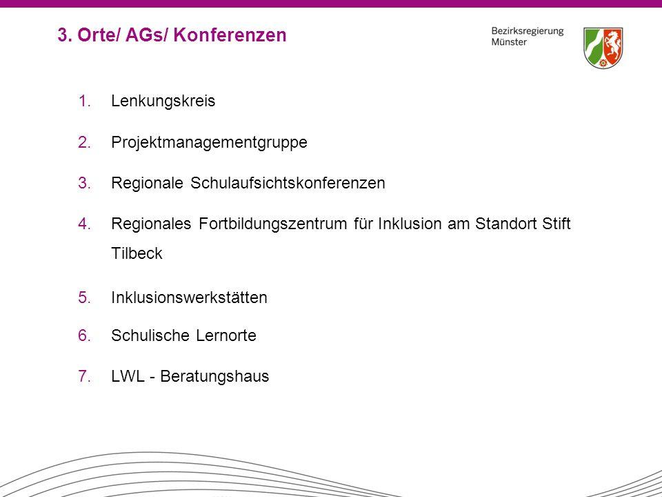 3. Orte/ AGs/ Konferenzen