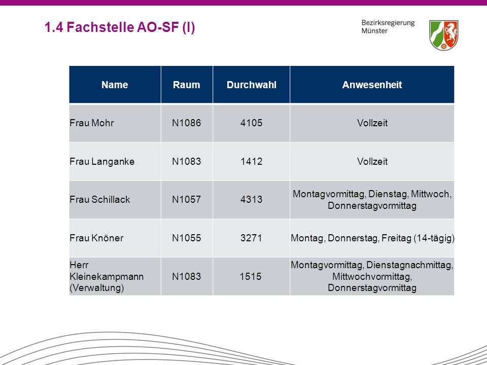 1.4 Fachstelle AO-SF (I) Name Raum Durchwahl Anwesenheit Frau Mohr
