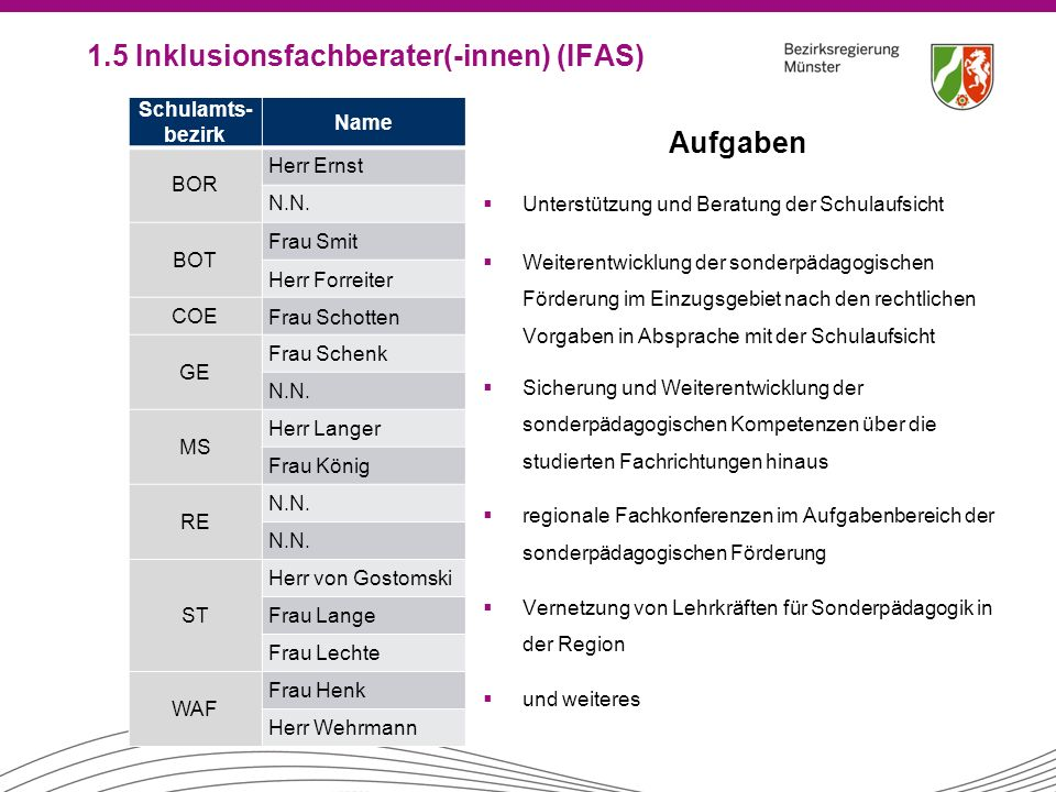 1.5 Inklusionsfachberater(-innen) (IFAS)
