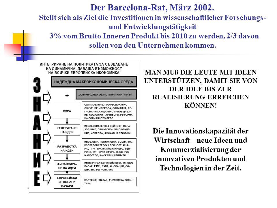 Der Barcelona-Rat, März 2002