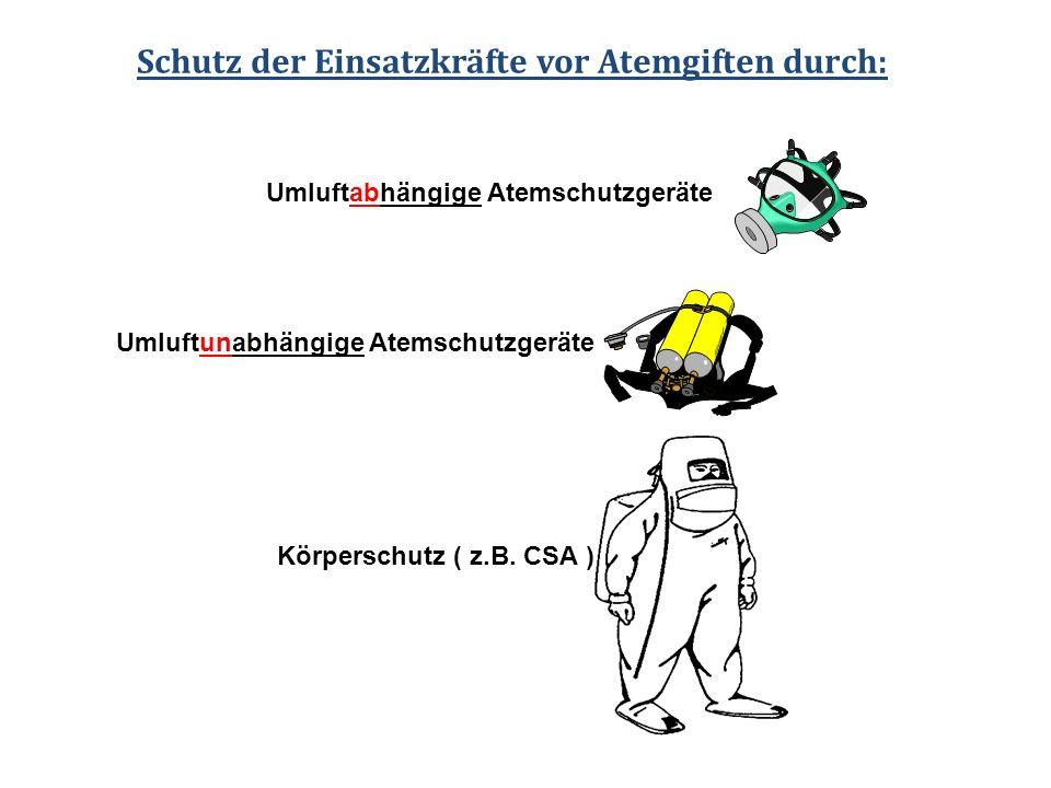 Schutz der Einsatzkräfte vor Atemgiften durch: