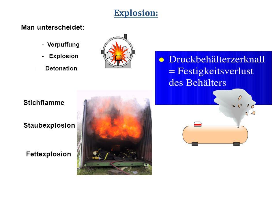 Explosion: Man unterscheidet: Stichflamme Staubexplosion Fettexplosion
