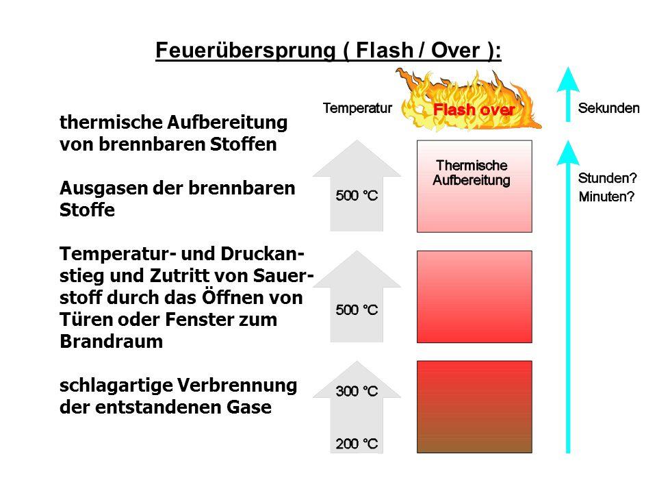 Feuerübersprung ( Flash / Over ):