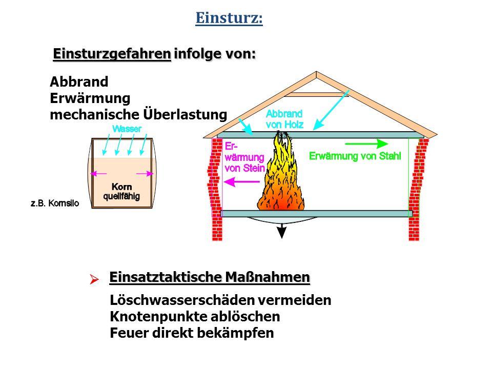 Einsturz: Einsturzgefahren infolge von: Abbrand Erwärmung