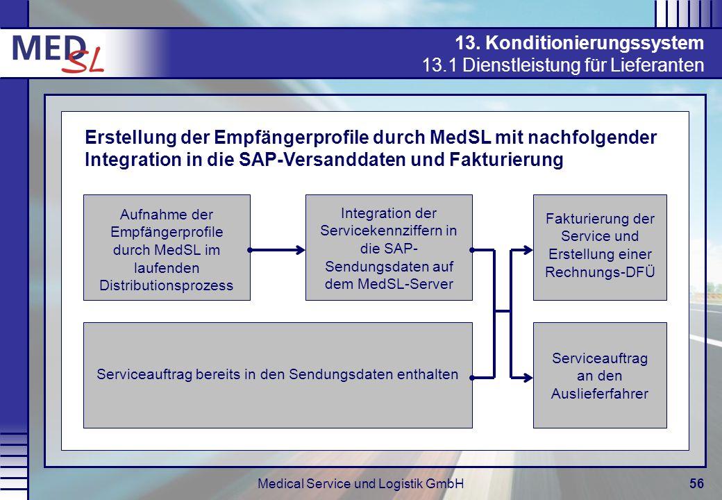 13. Konditionierungssystem 13.1 Dienstleistung für Lieferanten
