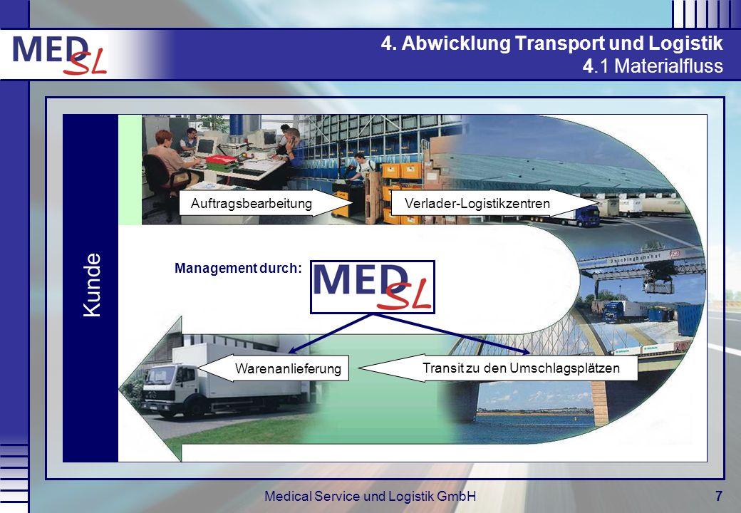 4. Abwicklung Transport und Logistik 4.1 Materialfluss