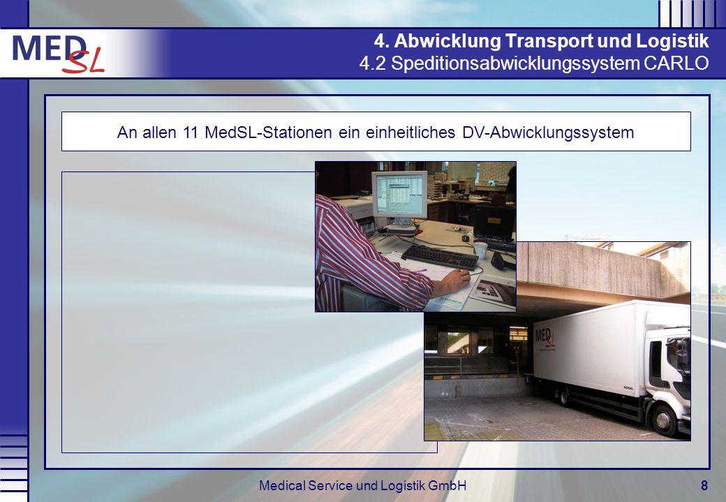 4. Abwicklung Transport und Logistik 4