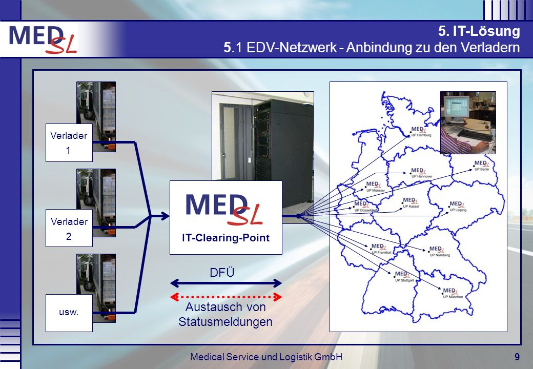 5. IT-Lösung 5.1 EDV-Netzwerk - Anbindung zu den Verladern