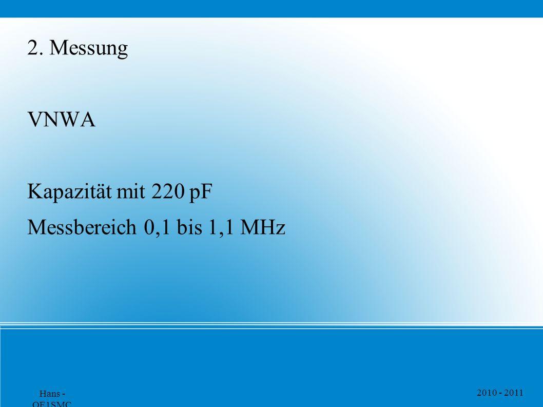 2. Messung VNWA Kapazität mit 220 pF Messbereich 0,1 bis 1,1 MHz