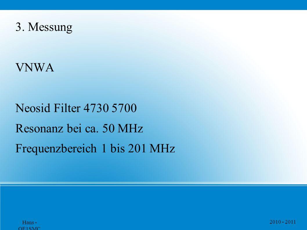 Frequenzbereich 1 bis 201 MHz