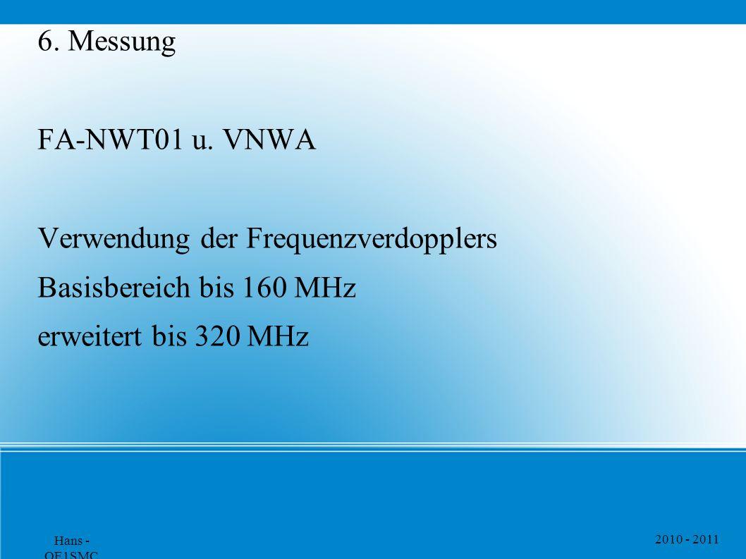 Verwendung der Frequenzverdopplers Basisbereich bis 160 MHz