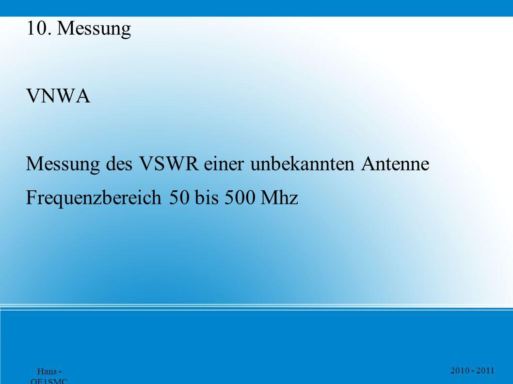 Messung des VSWR einer unbekannten Antenne