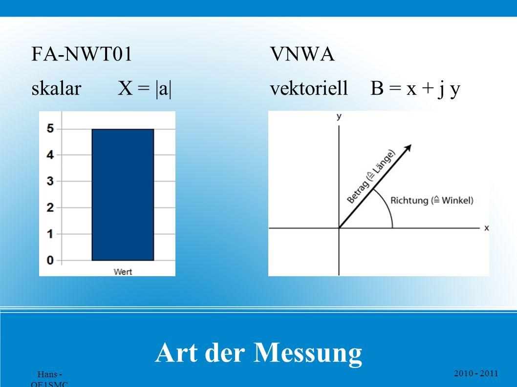 Art der Messung FA-NWT01 skalar X = |a| VNWA vektoriell B = x + j y