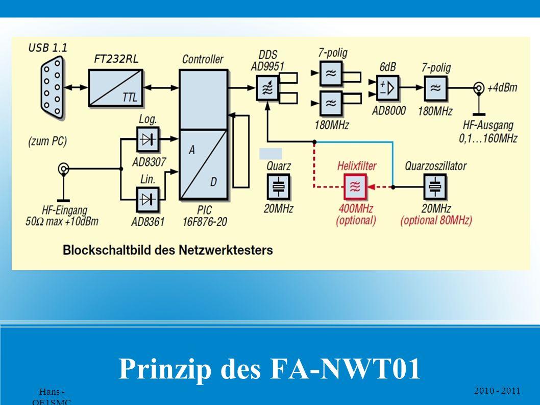 Prinzip des FA-NWT01 Hans - OE1SMC 2010 - 2011