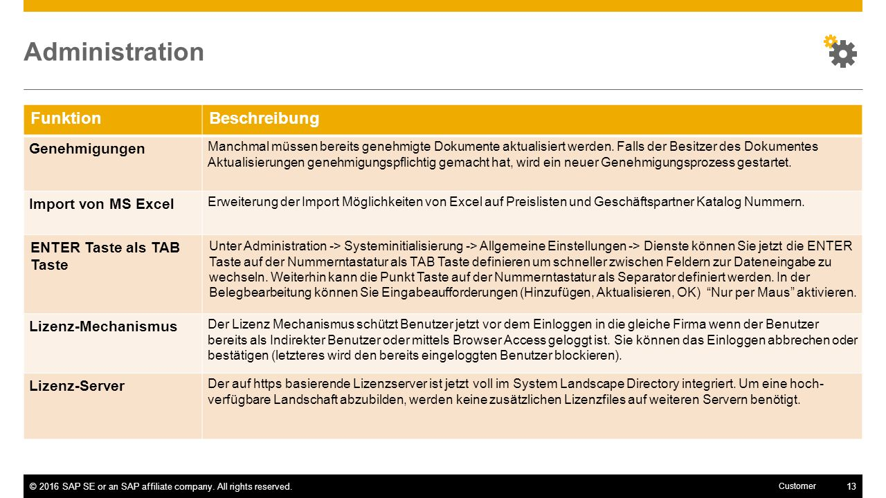Administration Funktion Beschreibung Genehmigungen Import von MS Excel