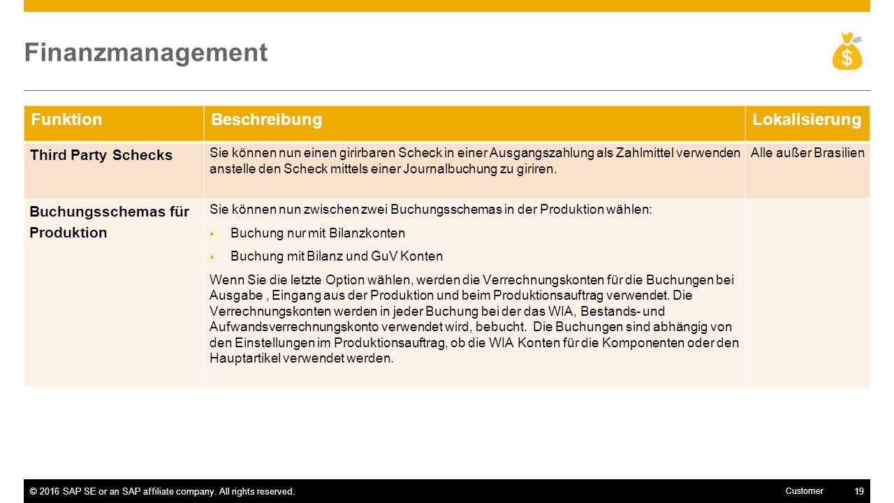 Finanzmanagement Funktion Beschreibung Lokalisierung