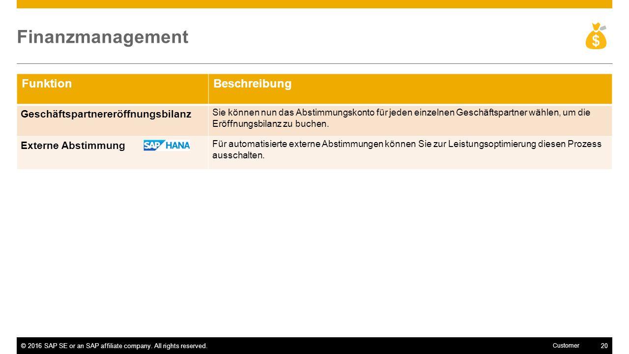 Finanzmanagement Funktion Beschreibung
