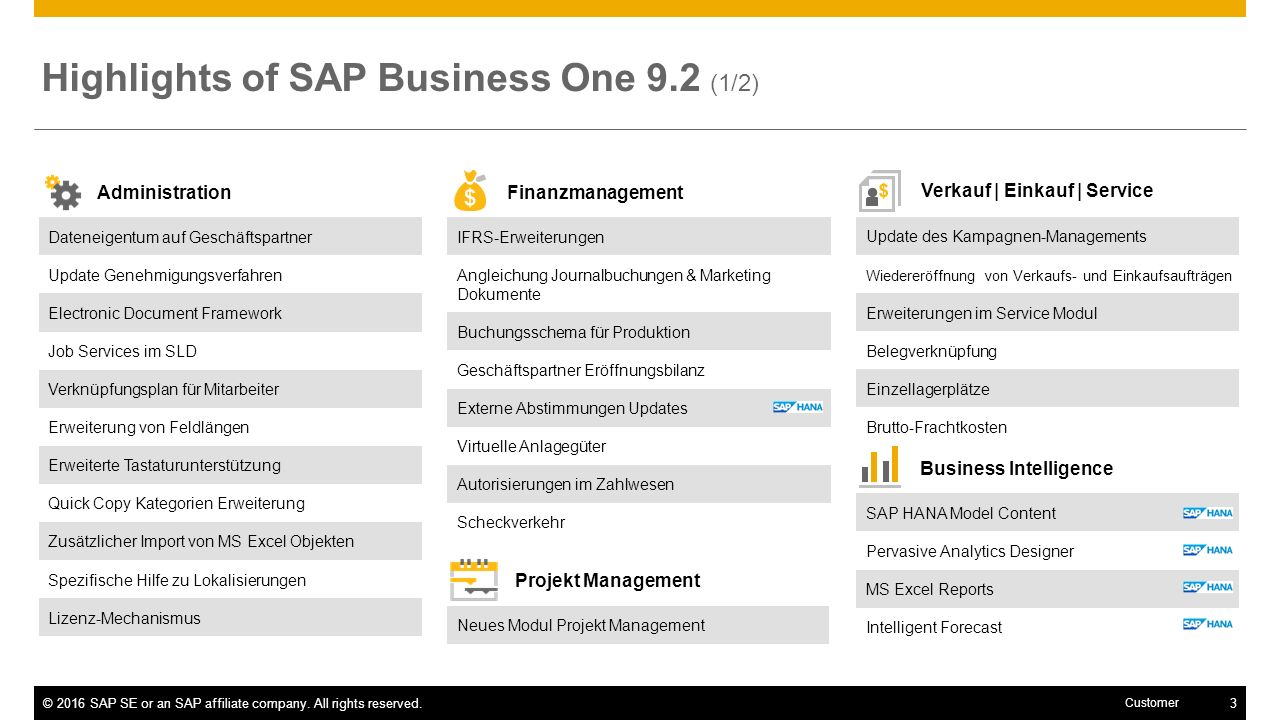 Highlights of SAP Business One 9.2 (1/2)