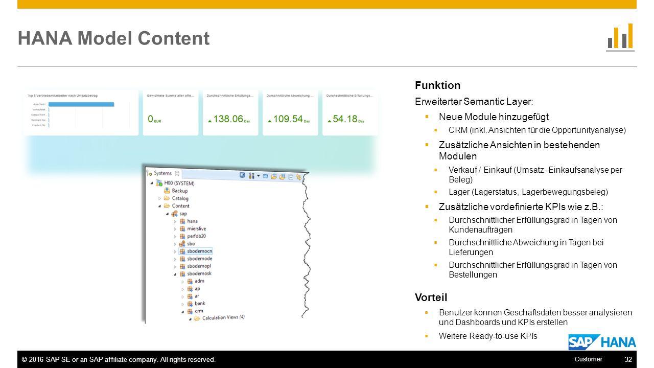HANA Model Content Funktion Vorteil Erweiterter Semantic Layer: