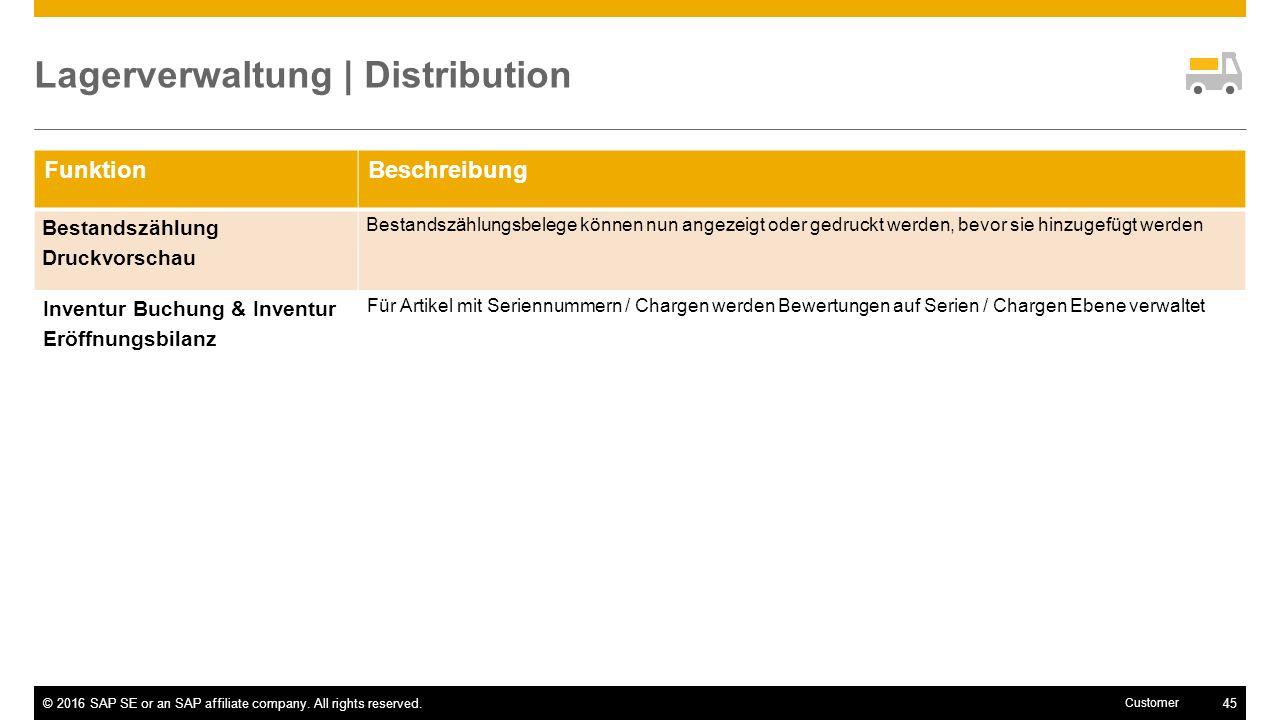 Lagerverwaltung | Distribution