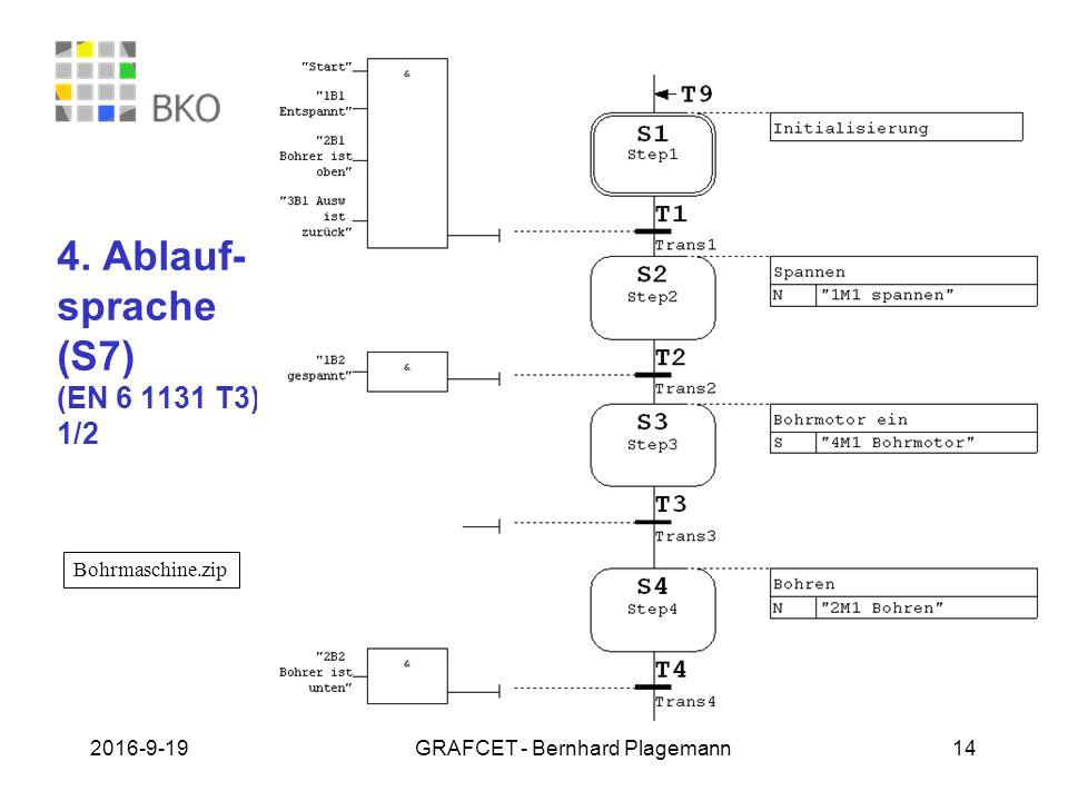 4. Ablauf-sprache (S7) (EN 6 1131 T3) 1/2