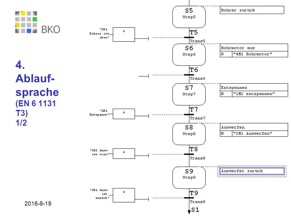 4. Ablauf-sprache (EN 6 1131 T3) 1/2