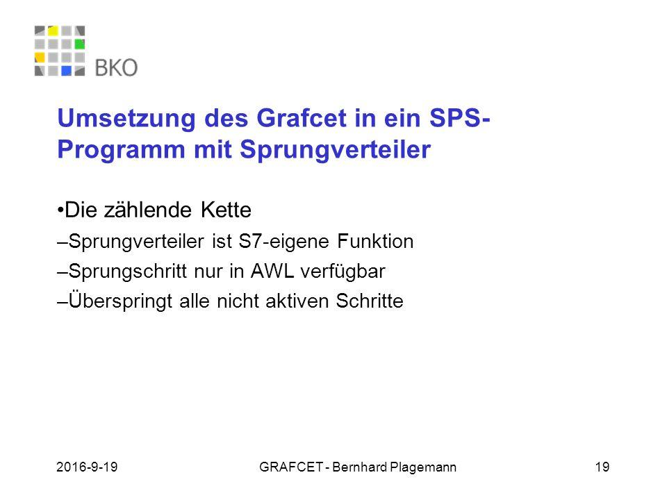 Umsetzung des Grafcet in ein SPS-Programm mit Sprungverteiler