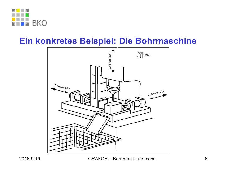 Ein konkretes Beispiel: Die Bohrmaschine