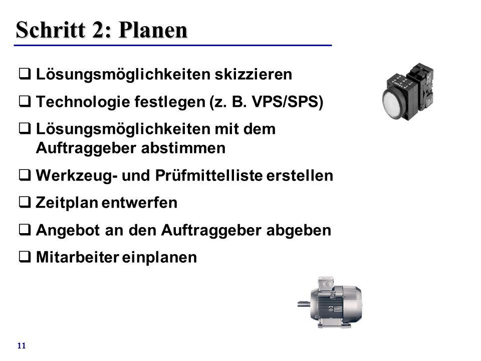 Schritt 2: Planen Lösungsmöglichkeiten skizzieren