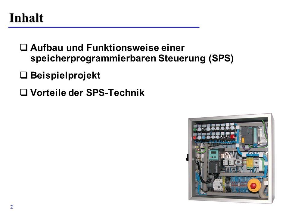 Inhalt Aufbau und Funktionsweise einer speicherprogrammierbaren Steuerung (SPS) Beispielprojekt.