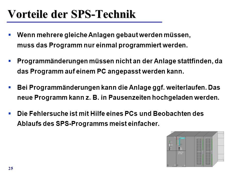 Vorteile der SPS-Technik