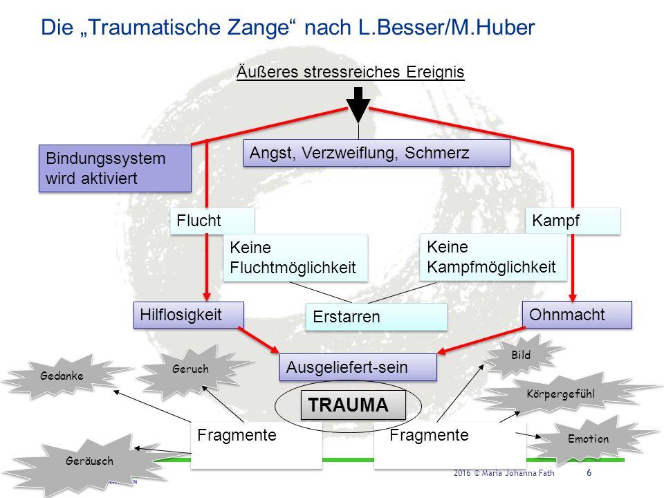 … wenn Menschen lange und häufig traumatischen Ereignissen ausgesetzt waren….