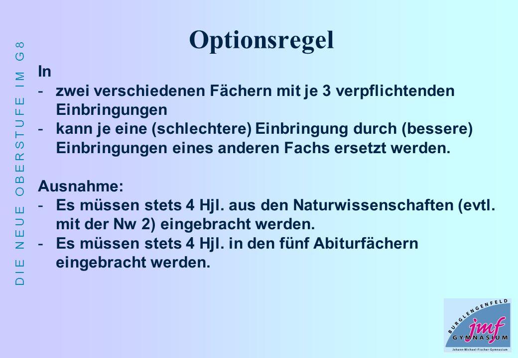 Optionsregel In. zwei verschiedenen Fächern mit je 3 verpflichtenden Einbringungen.