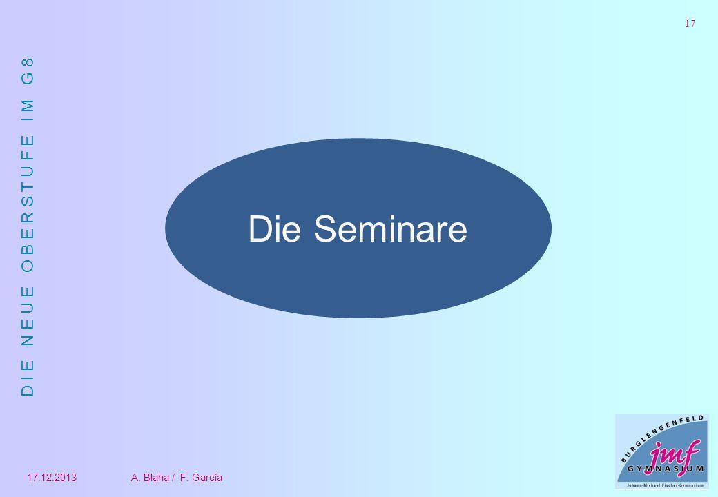 Die Seminare 21.03.2017 A. Blaha / F. García
