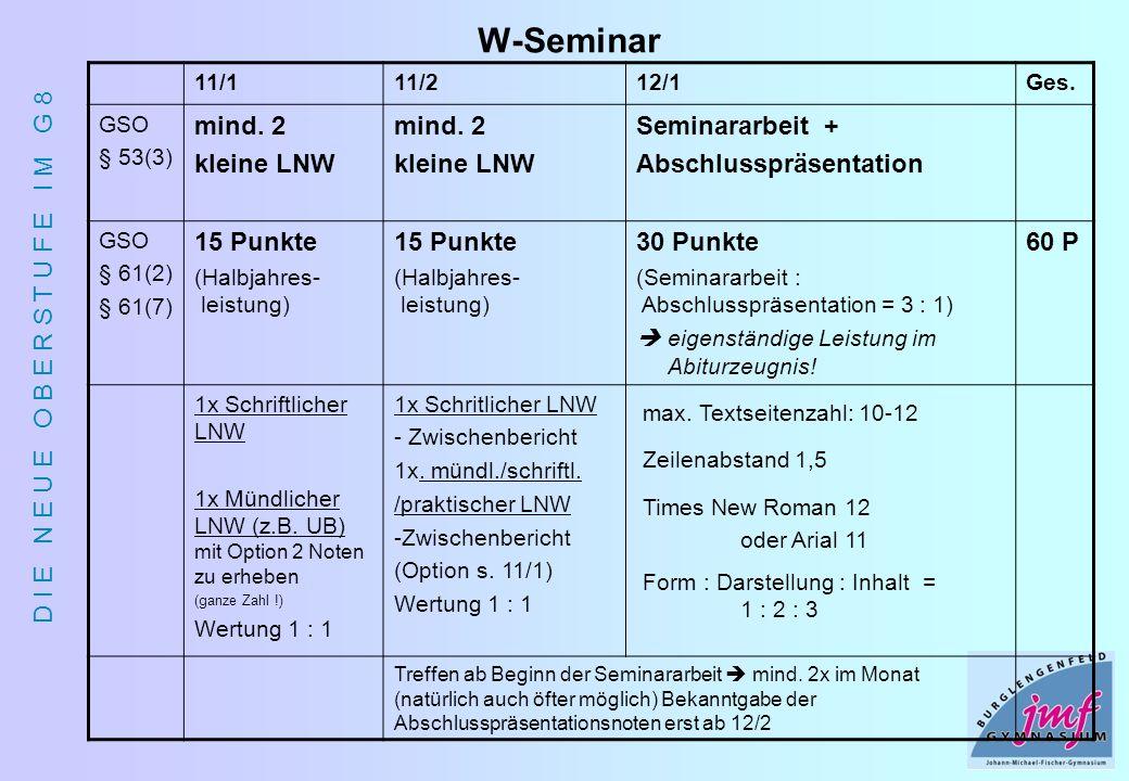 W-Seminar mind. 2 kleine LNW Seminararbeit + Abschlusspräsentation
