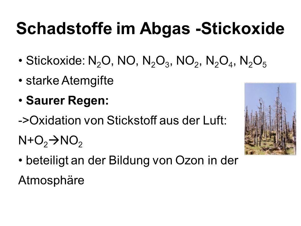 Schadstoffe im Abgas -Stickoxide