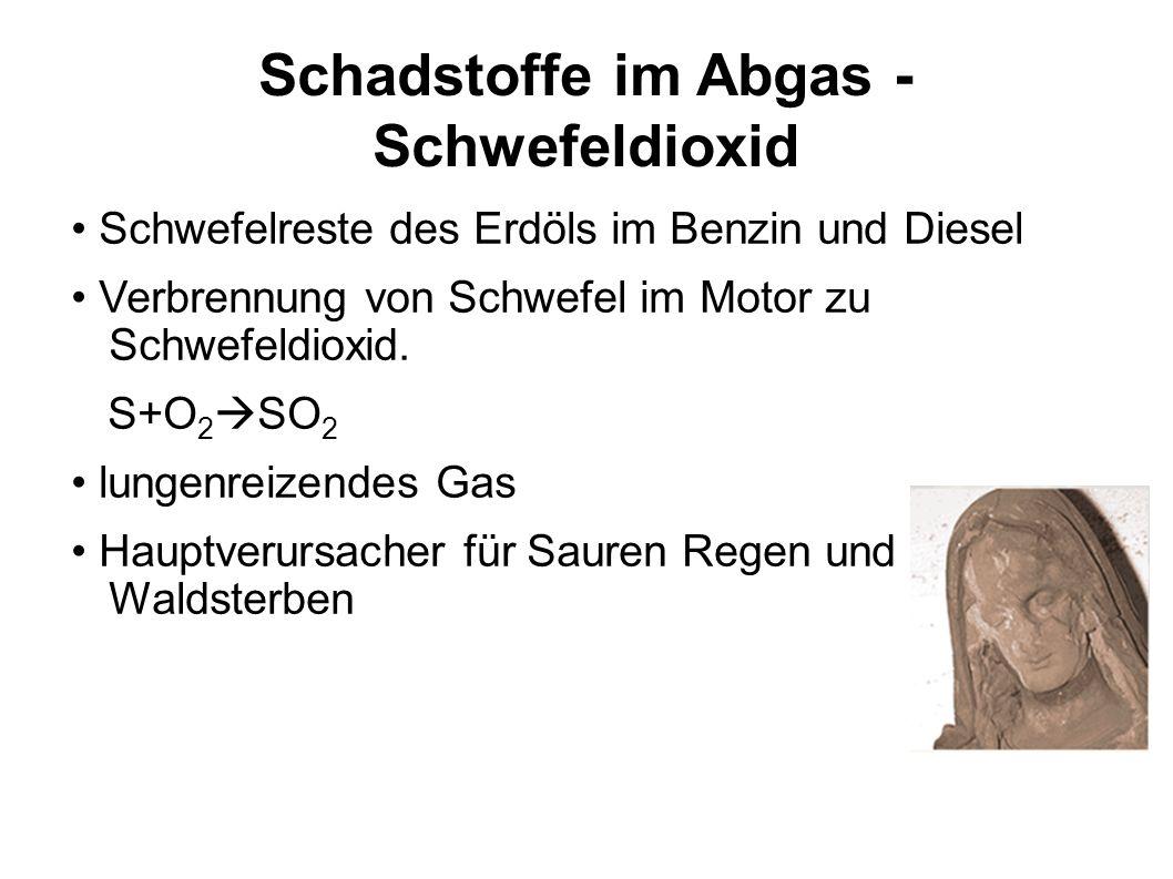 Schadstoffe im Abgas - Schwefeldioxid