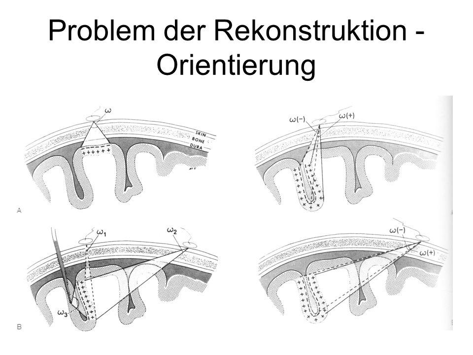Problem der Rekonstruktion - Orientierung