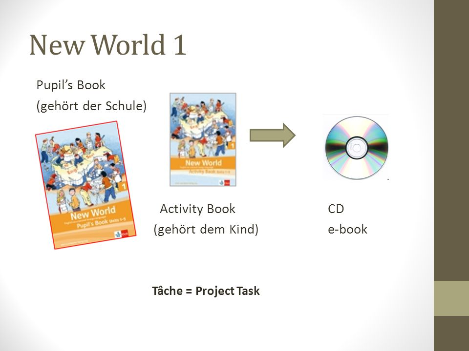 New World 1 Pupil's Book (gehört der Schule) Activity Book CD