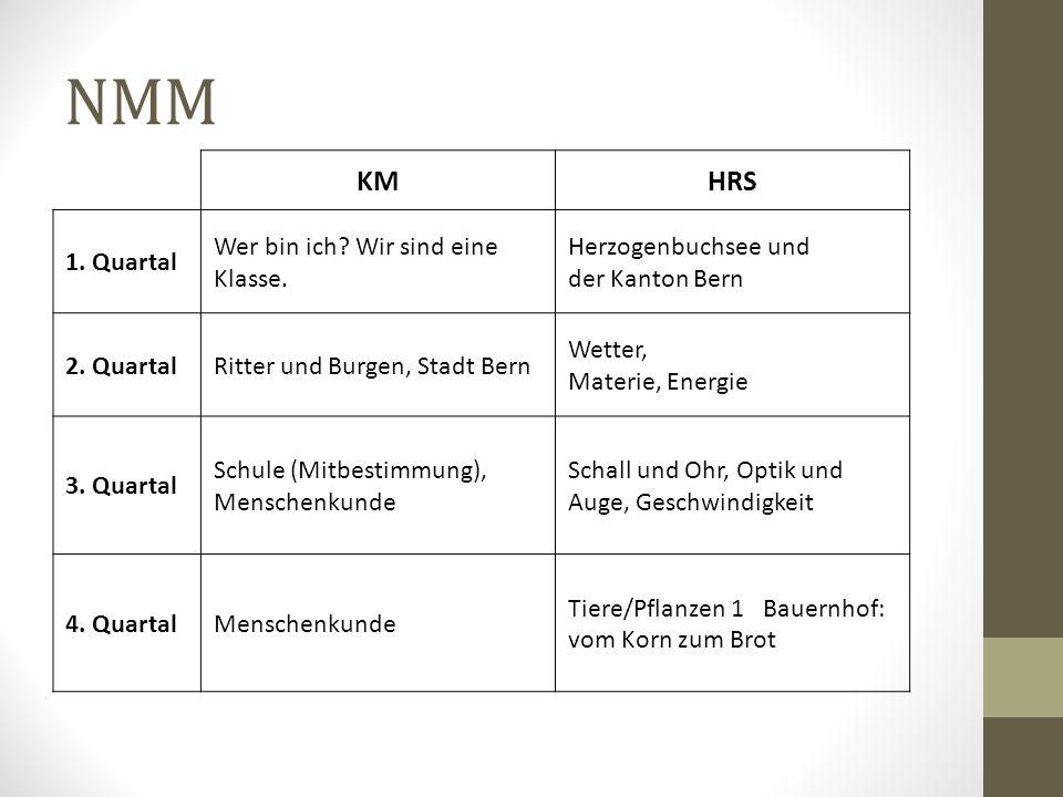 NMM KM HRS 1. Quartal Wer bin ich Wir sind eine Klasse.
