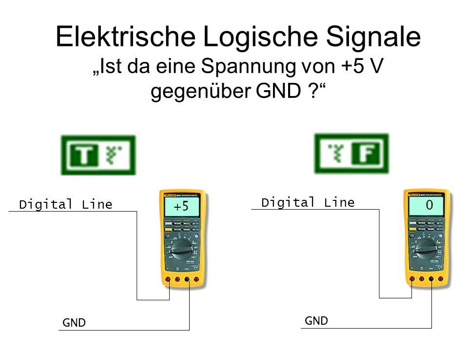 """Elektrische Logische Signale """"Ist da eine Spannung von +5 V gegenüber GND"""