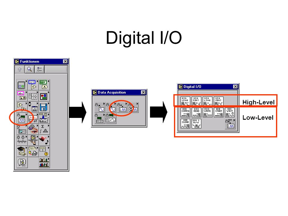 Digital I/O High-Level Low-Level