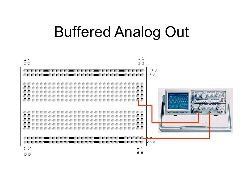 Buffered Analog Out + 15 V + 5 V GND -15 V DIO 6 DIO 7 CH 14 CH 15