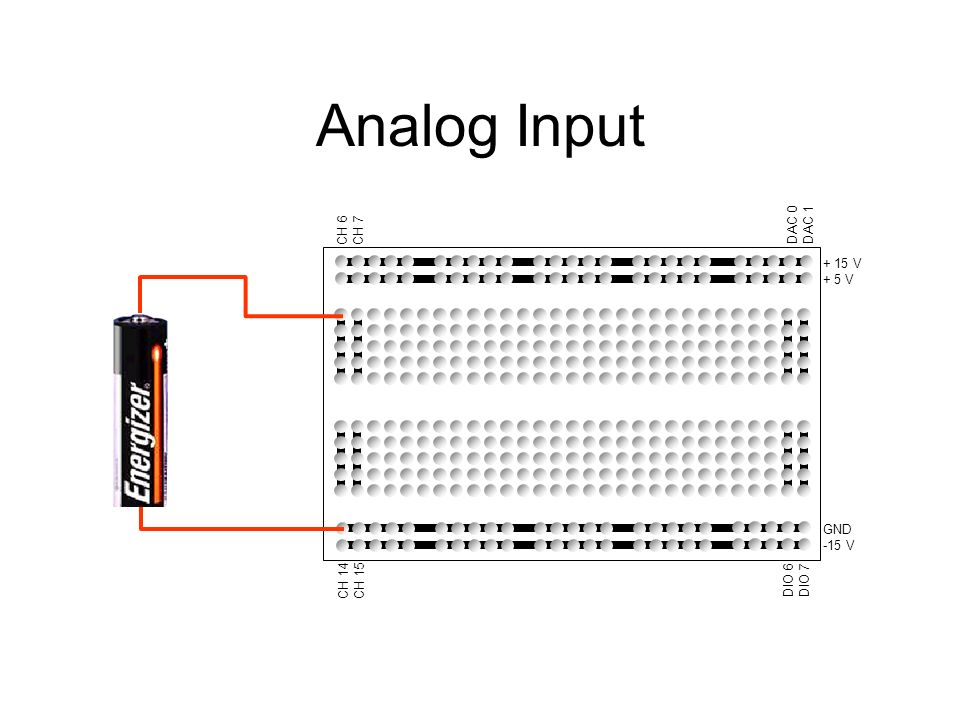 Analog Input + 15 V + 5 V GND -15 V DIO 6 DIO 7 CH 14 CH 15 CH 6 CH 7