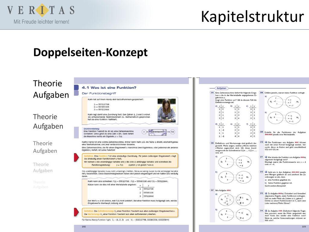 Kapitelstruktur Doppelseiten-Konzept Theorie Aufgaben Theorie Aufgaben
