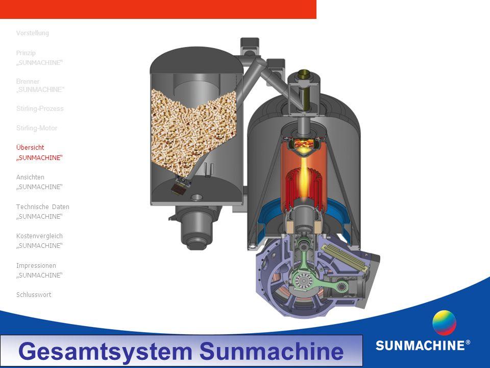 Gesamtsystem Sunmachine