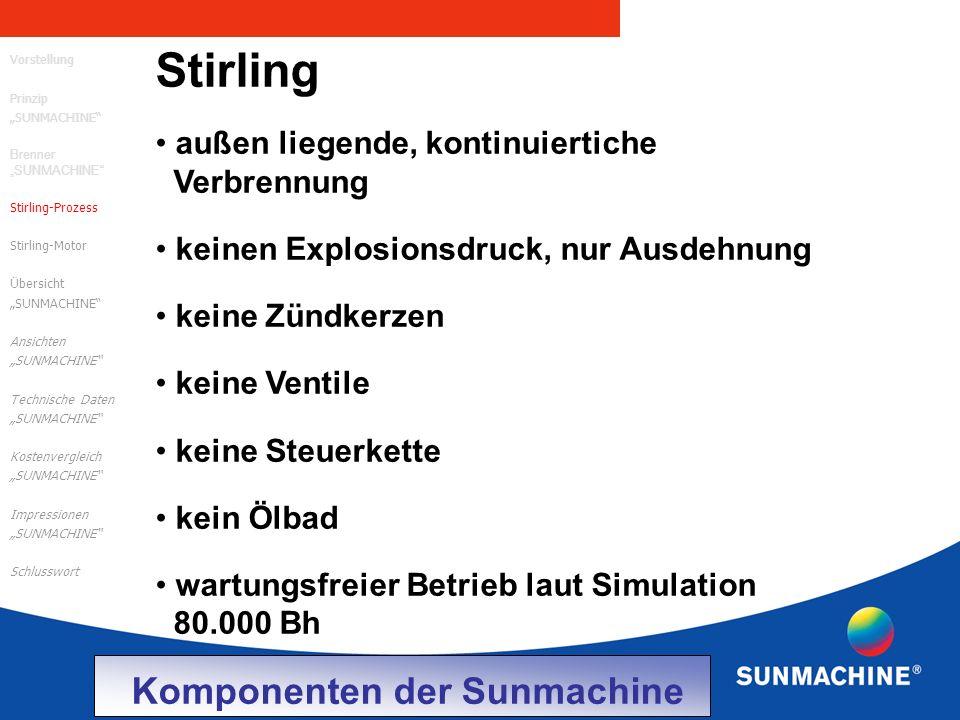Komponenten der Sunmachine