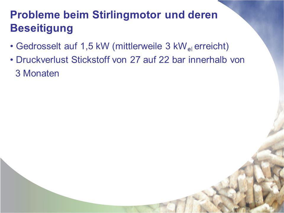 Probleme beim Stirlingmotor und deren Beseitigung
