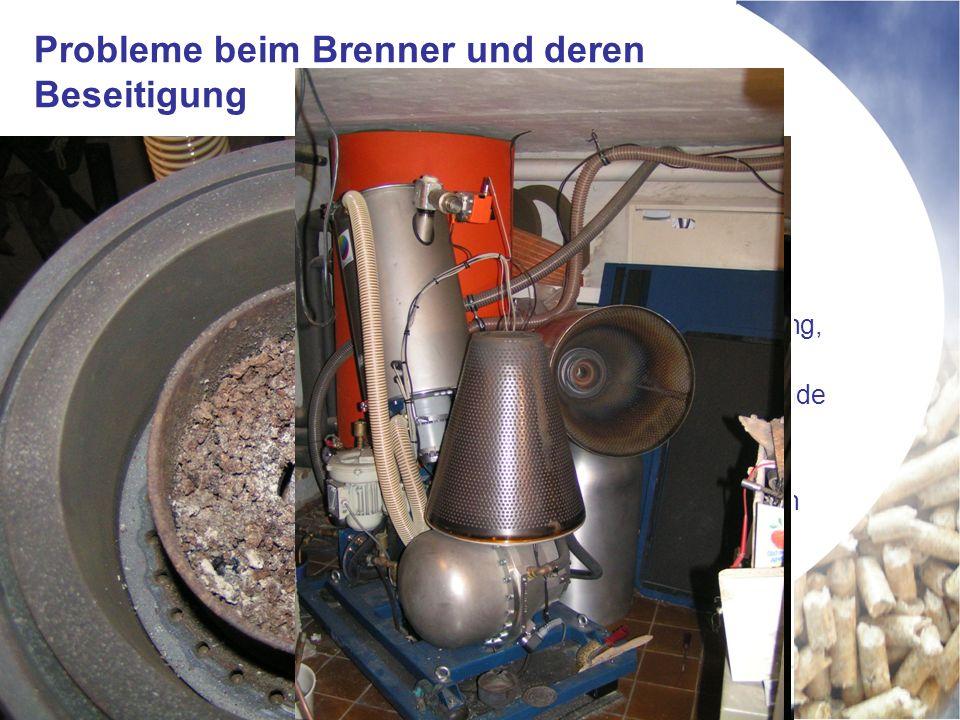 Probleme beim Brenner und deren Beseitigung